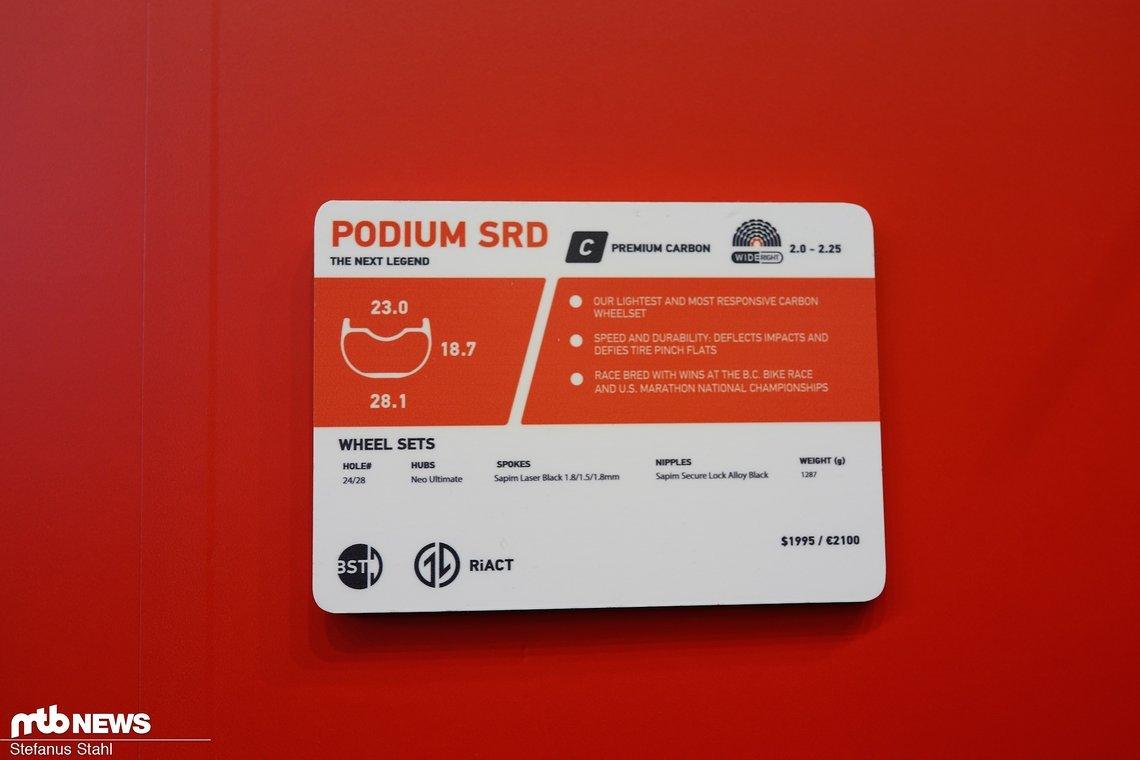 Der Preis des Podium SRD Laufradsatzes soll bei 1999 € liegen
