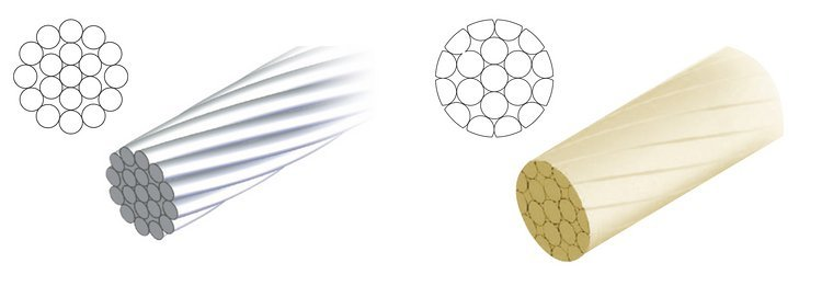 Links: normaler Edelstahl-Innenzug, rechts: Pro-Slick polierter Innenzug